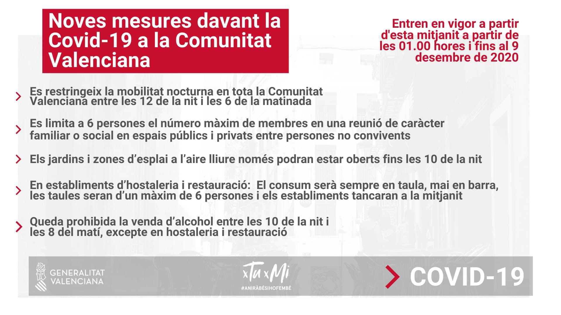 Toque de Queda: Resumen de las Nuevas Medidas contra el COVID-19 (Del 25.10.20 al 09.12.20) !!
