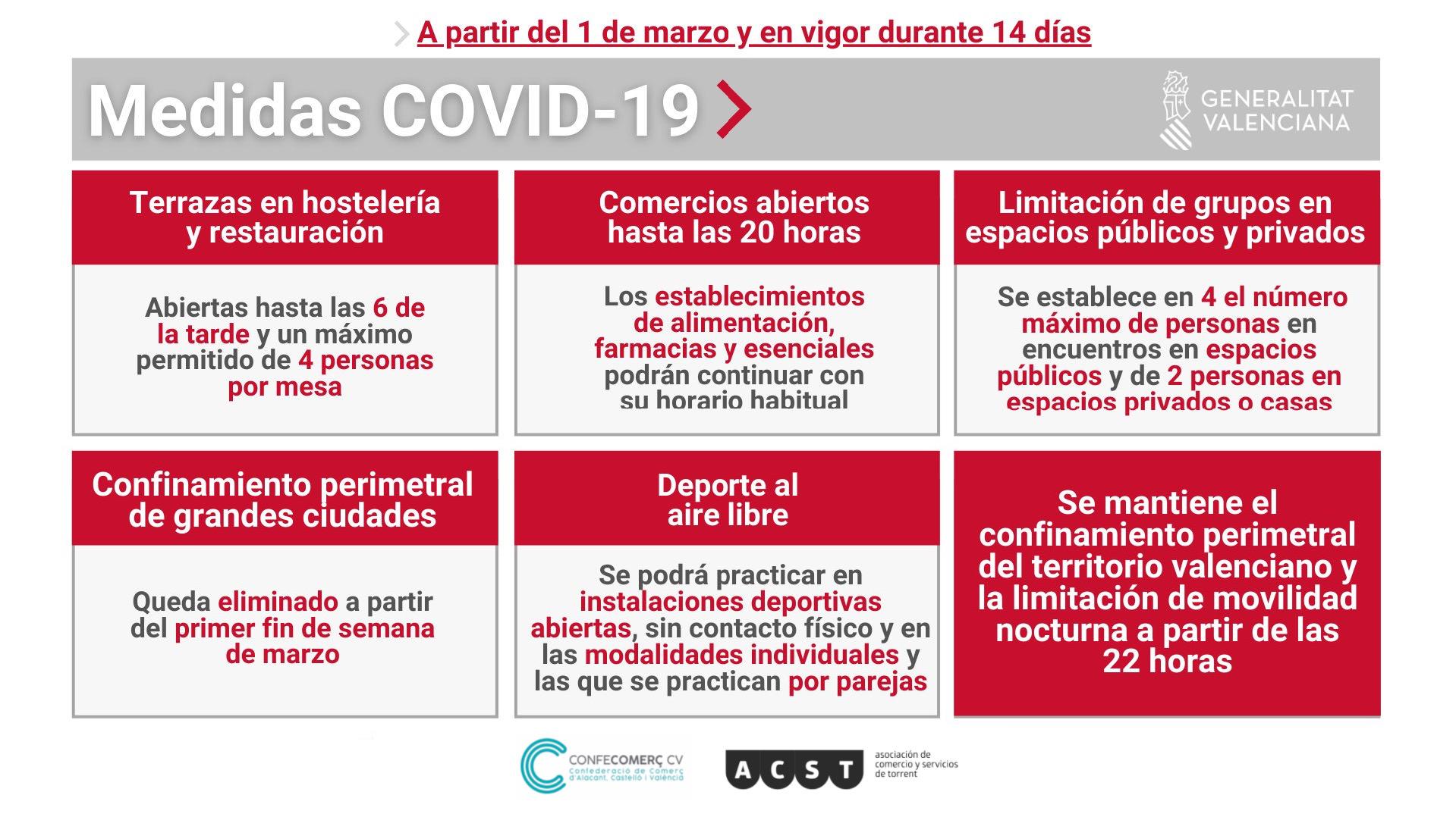 Nuevas Medidas Anticovid en la Comunitat Valenciana (Desde el 01.03.21) !!