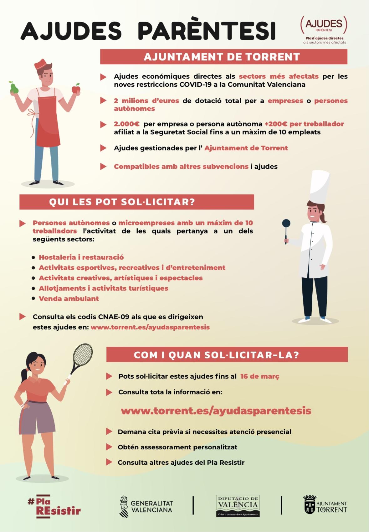 Ayudas Paréntesis del Ajuntament de Torrent (Plan Resistir). Desde el 17.02 al 16.03.21 !!!